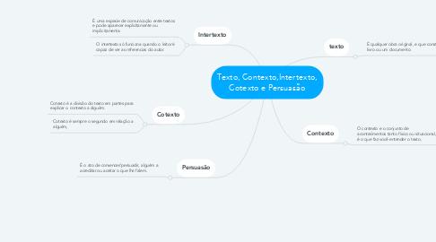 Mind Map: Texto, Contexto,Intertexto, Cotexto e Persuasão