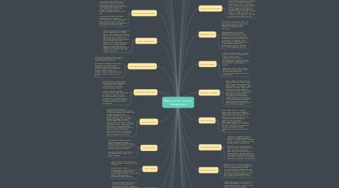 Mind Map: Видатні вчені у галузі інформатики