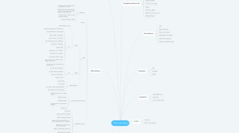Mind Map: Frank Case Study