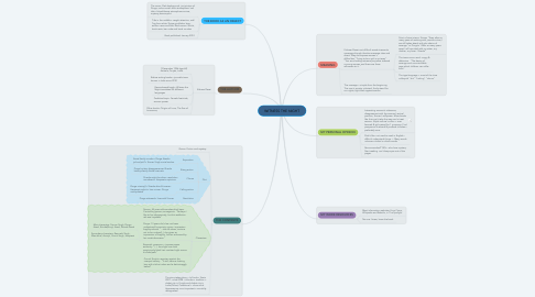 Mind Map: WITNESS THE NIGHT