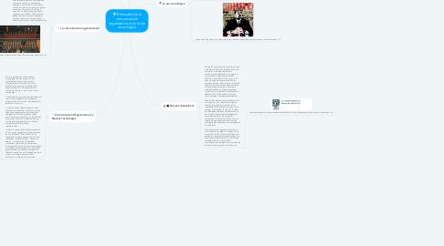 Mind Map: El desafío de la comunicación organizacional en la era tecnológica