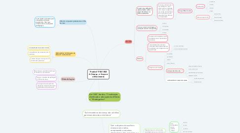 Mind Map: Froebel 1782-1852 A Criança, o Corpo e o Movimento