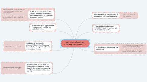 Mind Map: Movimiento Rectilíneo Uniforme Variado M.R.U.V