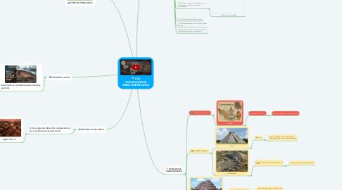 Mind Map: LAS CIVILIZACIONES MESOAMERICANAS