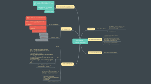 Mind Map: Billy the Kid,   Michael Morpurgo