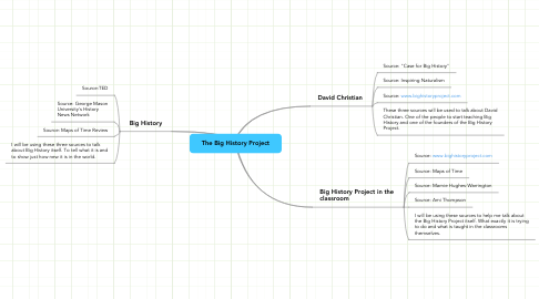 Mind Map: The Big History Project