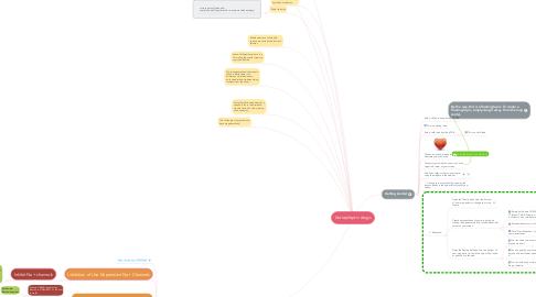 Mind Map: Antiepileptic drugs