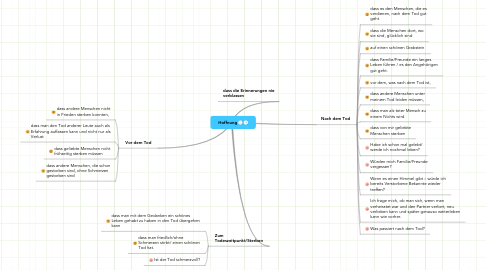 Mind Map: Hoffnung