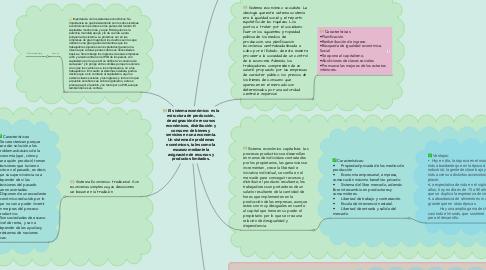 Mind Map: El sistema económico: es la estructura de producción, de asignación de recursos económicos, distribución y consumo de bienes y servicios en una economía. Un sistema de problemas económicos, tales como la escasez mediante la asignación de recursos y productos limitados.