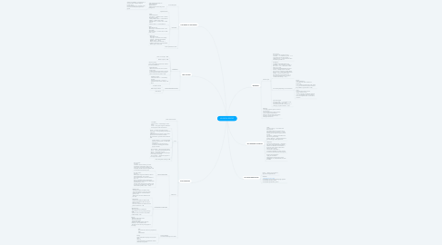 Mind Map: MY BOOK REPORT