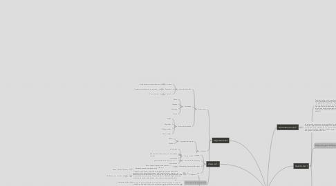 Mind Map: Gobierno de TI