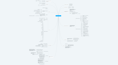 Diferenas cocomo ii example mindmeister by danilo martins mind map diferenas cocomo ii ccuart Images