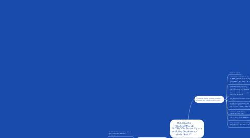 Mind Map: POLITICAS Y PROGRAMAS DE NUTRICIÓN Evaluació, Analisis y Seguimiento de la Nutrición