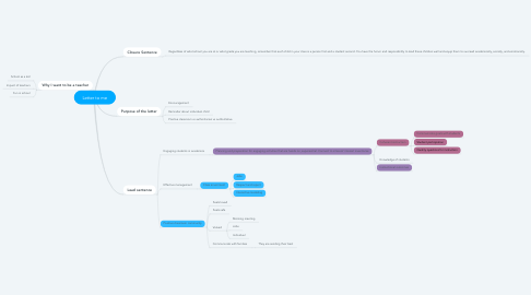 Mind Map: Letter to me