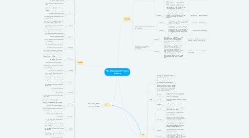 Mind Map: The Merchant Of Venice Samara