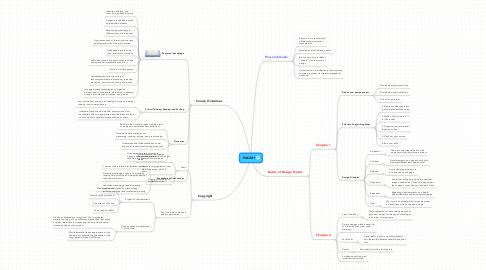 Mind Map: TWC301