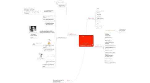 Mind Map: Paulo Freire Pedagogía de la Autonomía