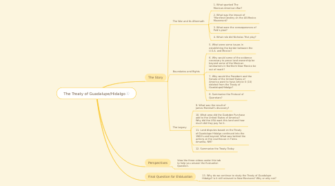 Mind Map: The Treaty of Guadalupe/Hidalgo