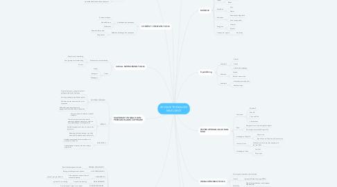 Mind Map: APLIKASI TEKNOLOGI MAKLUMAT