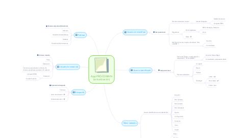 Mind Map: App PROCOMUN (actualización)