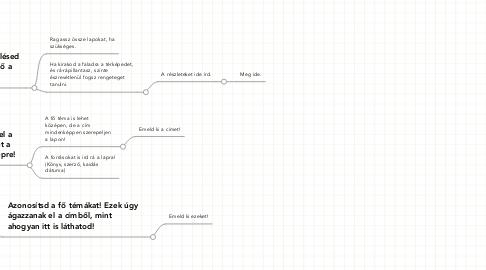 Mind Map: Hogyan készítsd el agondolatoktérképét?