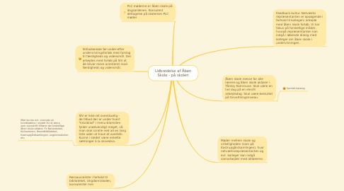 Mind Map: Udbredelse af Åben Skole - på skolen