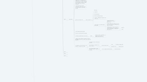 Mind Map: Copy of Флешмоб (запуск лидмагнита и трафика за 5 дней). В конце продажа курса прототипирования.