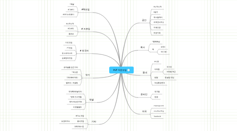 Mind Map: PJT 작은모임