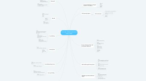 Mind Map: APLIKASI TEKNOLOGI DAN MAKLUMAT