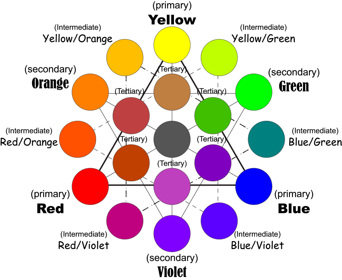 Colors example mindmeister httperinkrugerleswordpress201111color wheel brown 2g nvjuhfo Images
