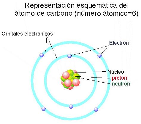 Fotos de atomos y sus partes 78