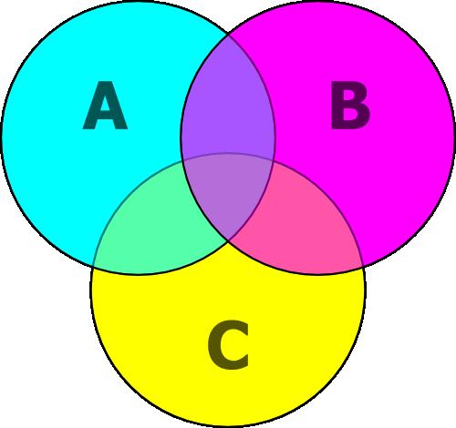 Conjuntos exemplo mindmeister conjuntos ccuart Choice Image