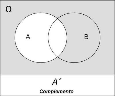 Conjuntos exemplo mindmeister imagem invlida ccuart Choice Image
