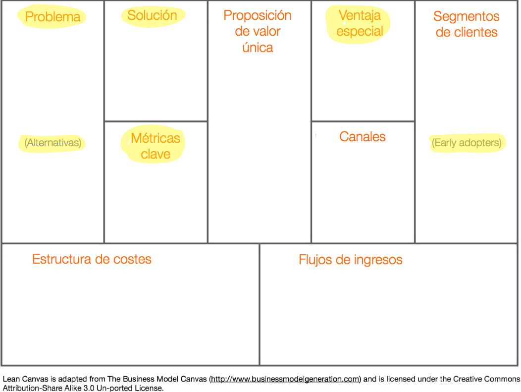 Propuesta de Valor (Exemple) - MindMeister