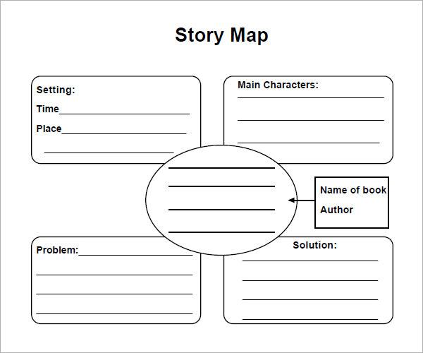 Story map exemplo mindmeister imagem invlida ccuart Choice Image