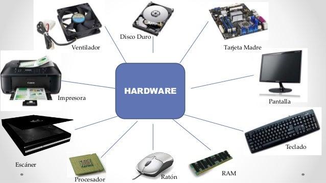 hardware bilaketarekin bat datozen irudiak