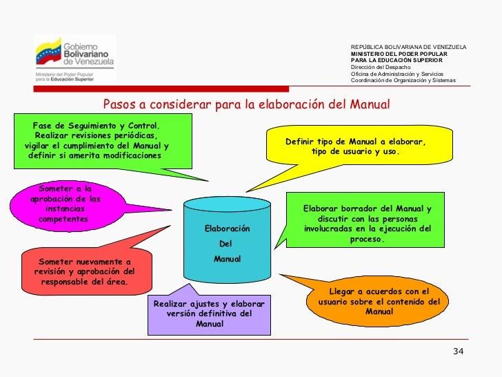 plan de negocios ejemplo mindmeister
