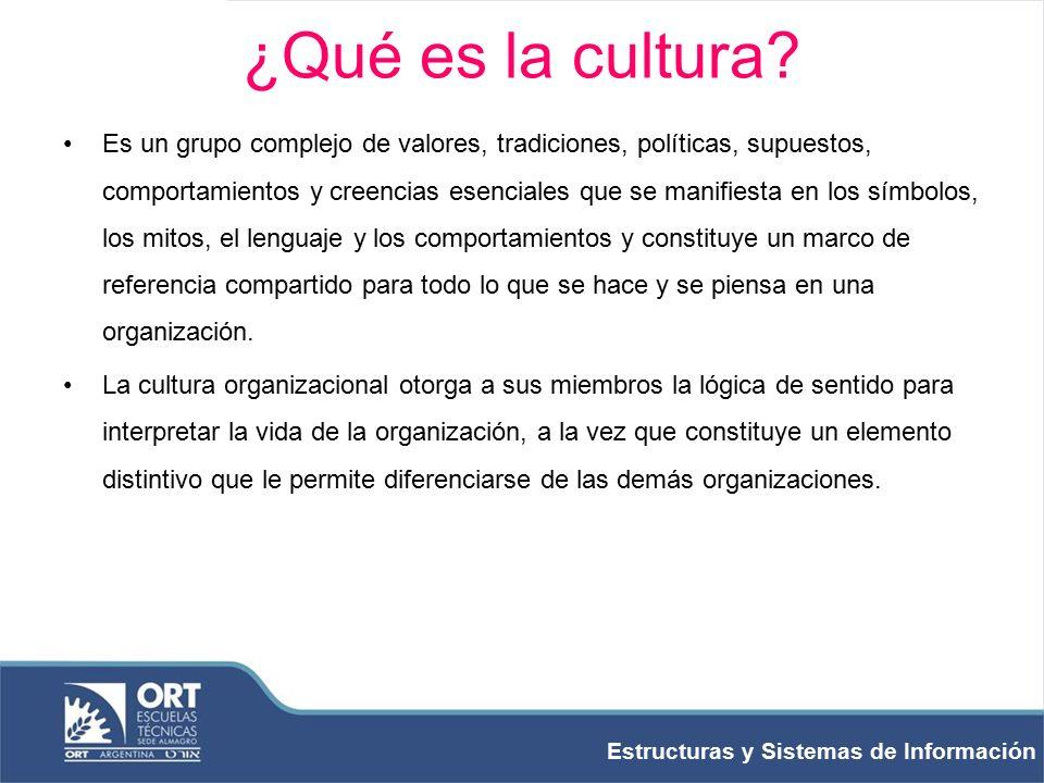 CULTURA ORGANIZACIONAL (例子) - MindMeister