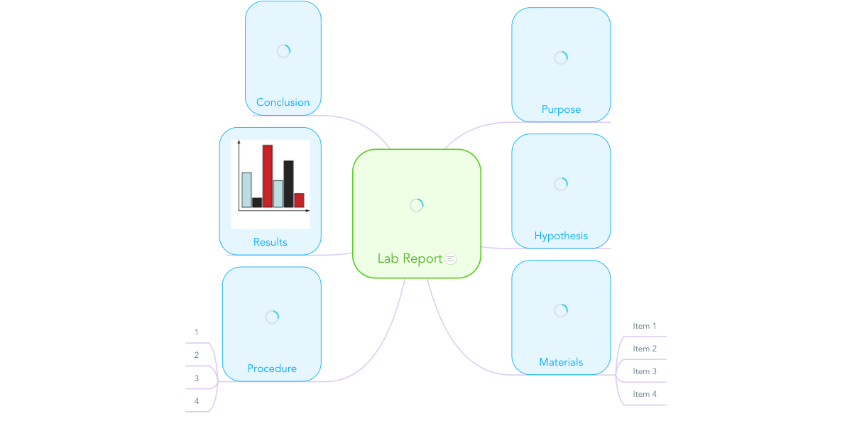 rc lab report Rc-labcz is tracked by us since august, 2013 over the time it has been ranked as high as 3 668 399 in the world all this time it was owned by piotr siniarski, it was hosted by active 24 network rc-lab has the lowest google pagerank and bad results in terms of yandex topical citation index.