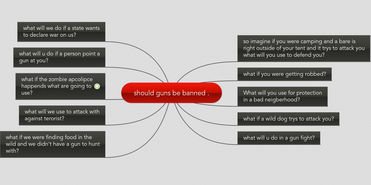 should guns be banned in america essay American gun culture the second amendment is a defining part of the american constitution, being one of the most commonly cited amendments right behind the first according to one study by the government, there were more than 300 million guns in america as of 2009.
